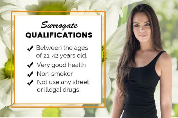 Surrogate Qualifications in Houston TX, Surrogate Qualifications Houston TX, Houston TX Surrogate Qualifications, Surrogate Qualifications, Surrogate, Surrogate Agency, Surrogacy